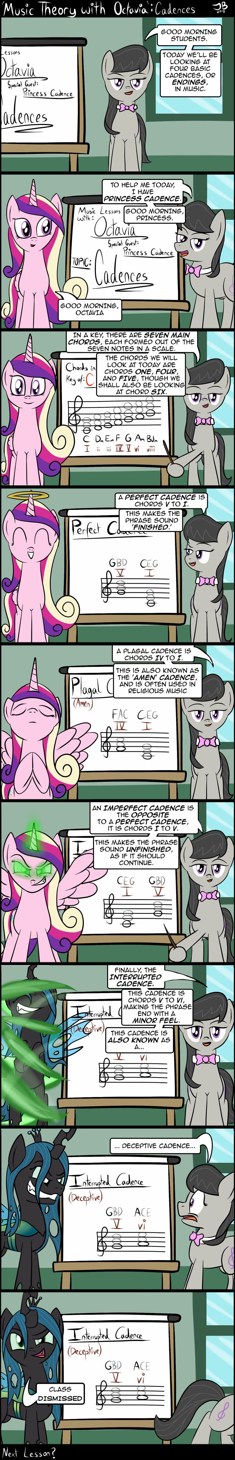 Music Theory with Octavia: Cadences by ReakkorShrike