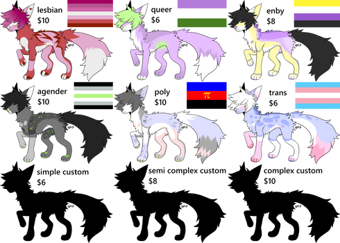 diversity adopts batch two (OPEN)