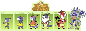 Digital Crossing: Ari's Evolution Line