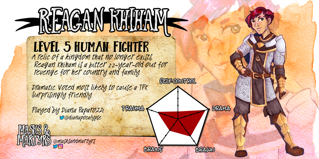 Masks and Martyrs Podcast Profiles - Reagan Khiham