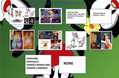 My Animaniacs Controversy Meme