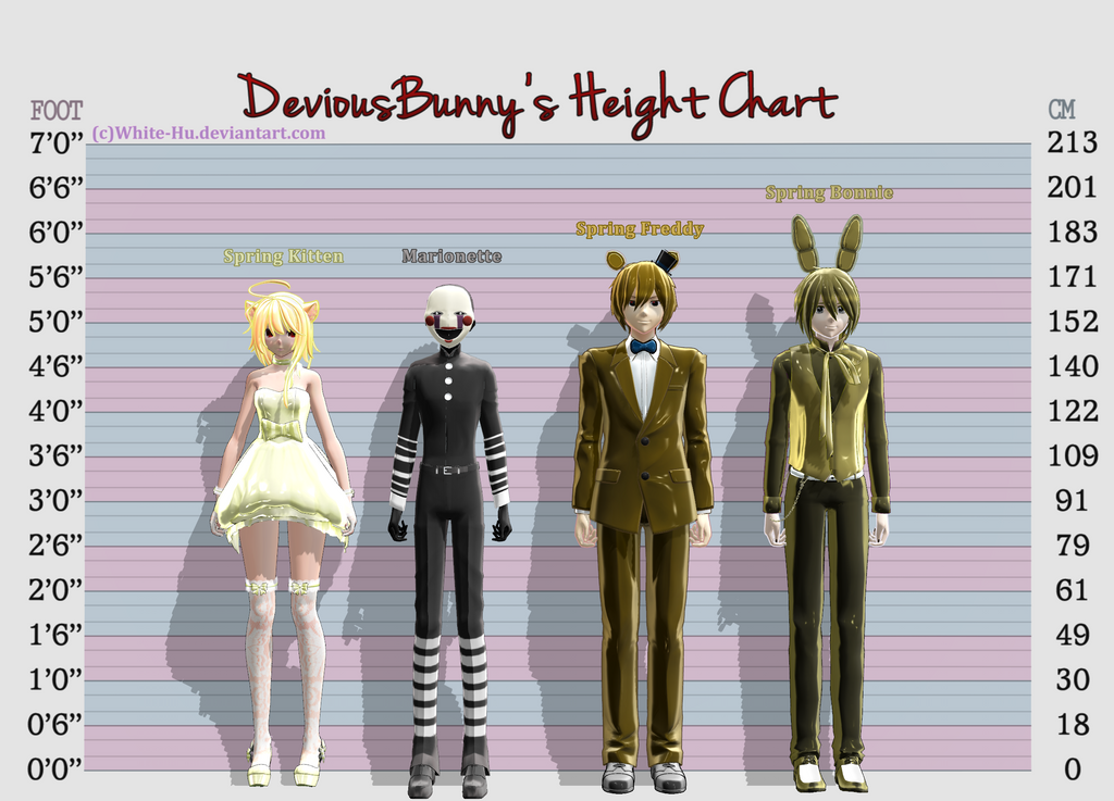 Fredbear family diner group height chart by white hu on deviantart