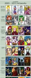 Improvement  Meme 2005- 2015 by Lunalight