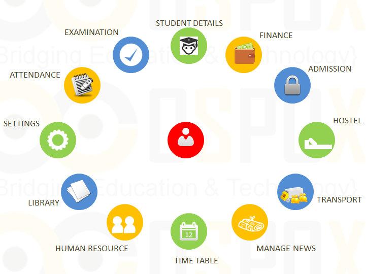 Technology Management Image: Online School Management System By Jackkeller772 On DeviantArt