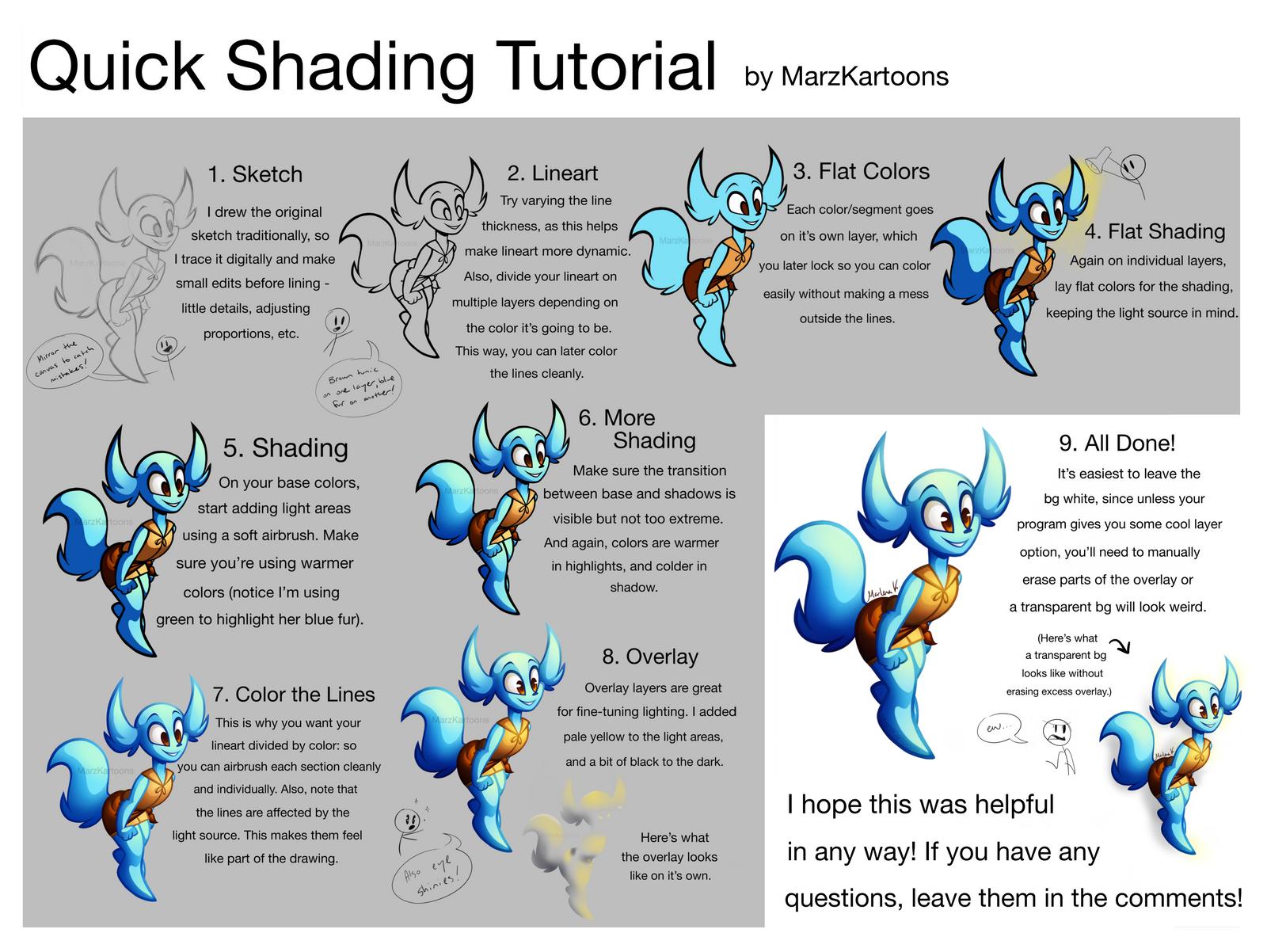 quick shading tutorial by marzkartoons on deviantart
