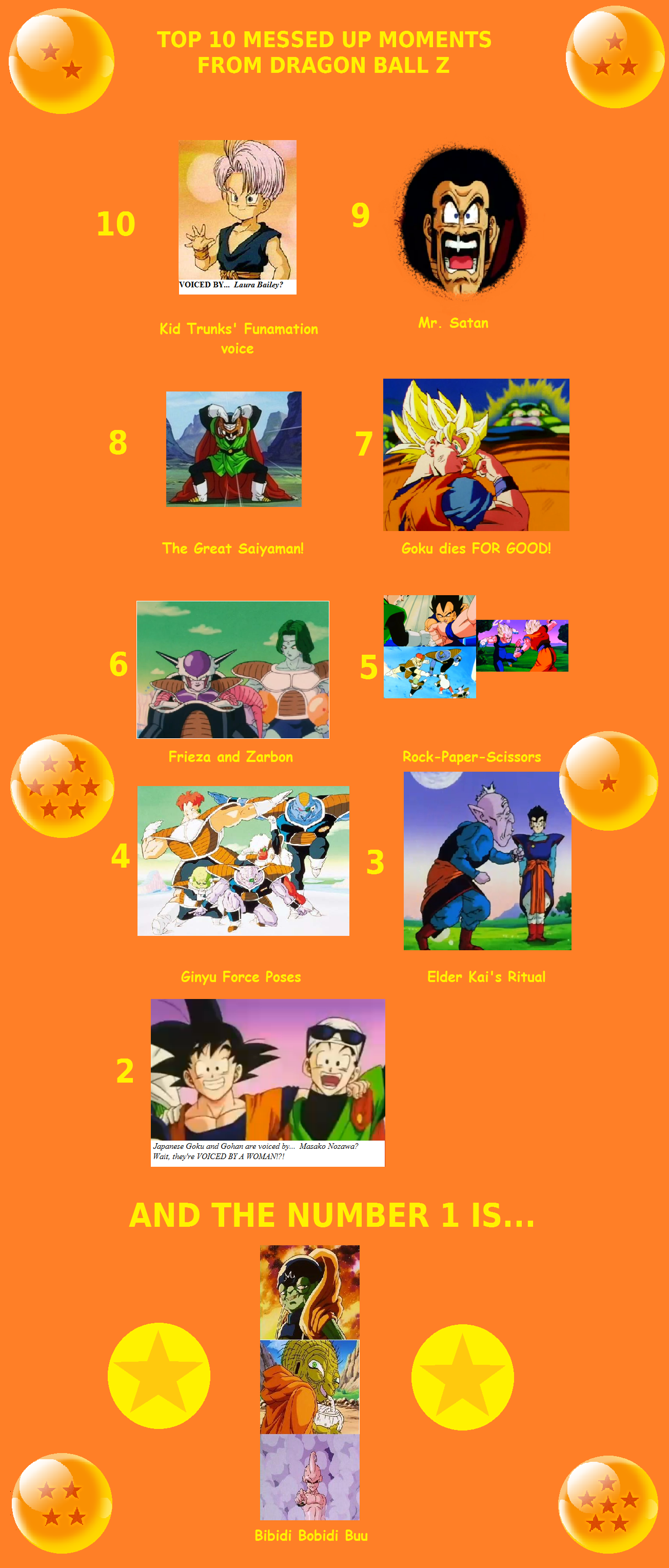 Top 10 Messed up Moments from Dragon Ball Z by ufd