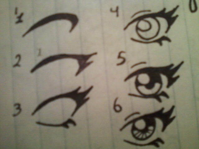 how to draw simple anime eyes for beginners