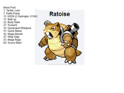 Ratoise Pokemon Fusion by NolerRobert