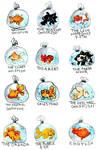 The many types of goldfish.
