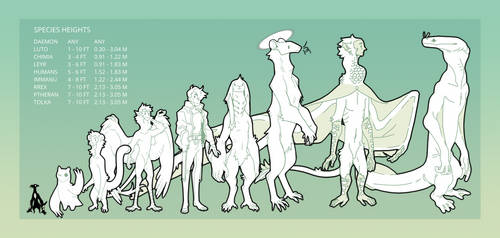 [Orrison] Species Heights by junijwi