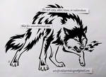 Aggressive Snarling Wolf - Tribal Design