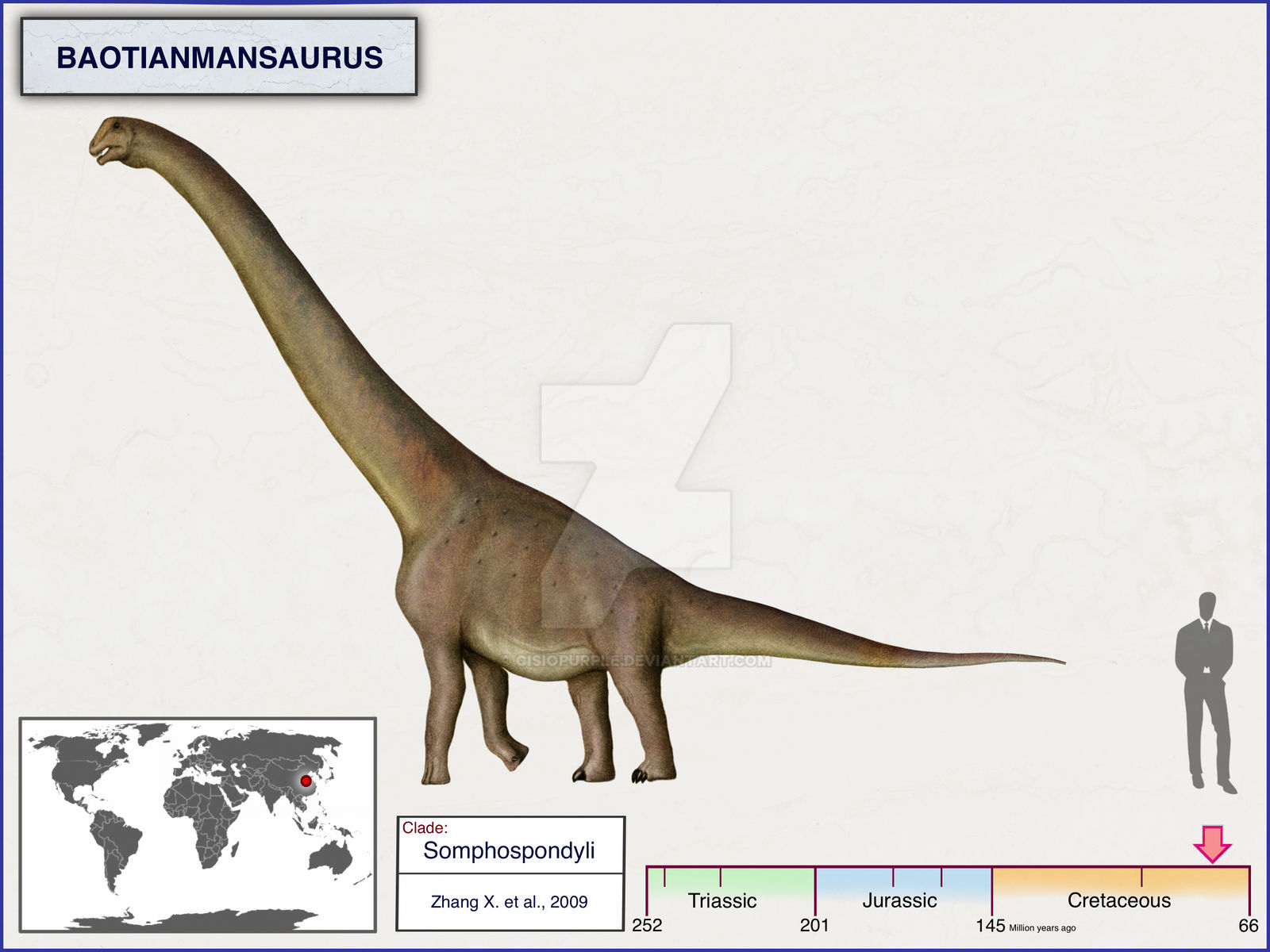 Baotianmansaurus