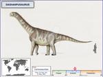 Dashanpusaurus
