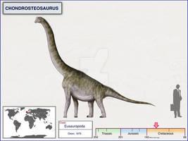 Chondrosteosaurus