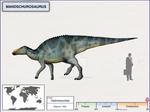 Mandschurosaurus