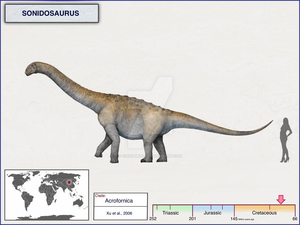 Sonidosaurus by cisiopurple