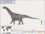 Fushanosaurus