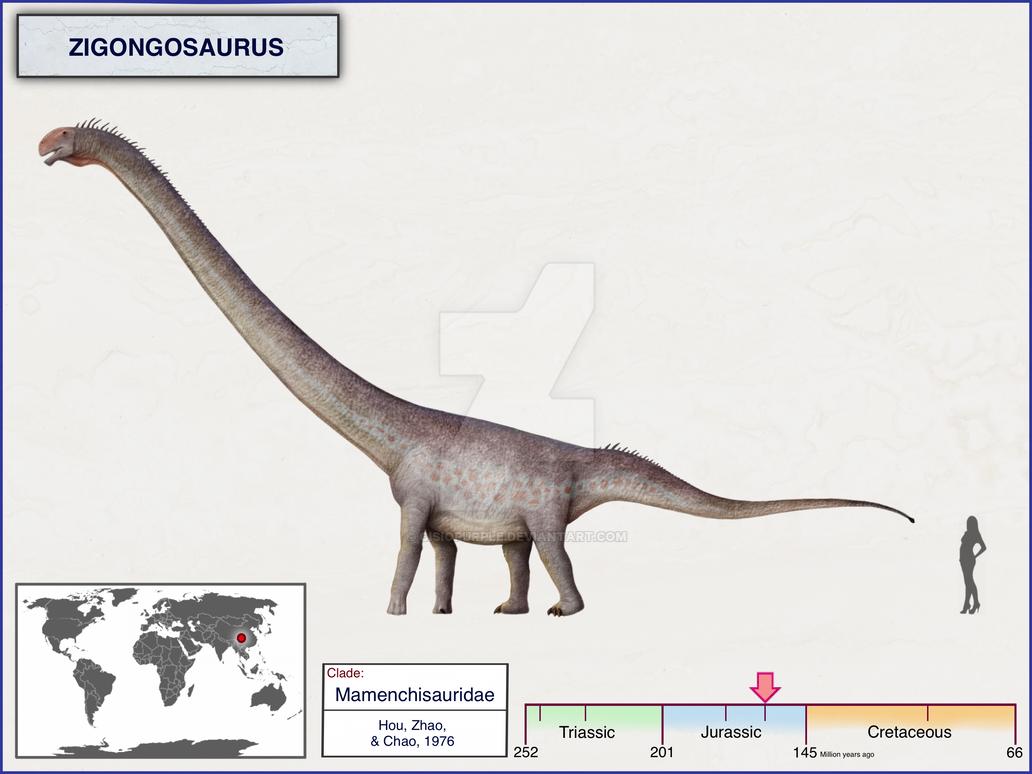 Zigongosaurus by cisiopurple on DeviantArt
