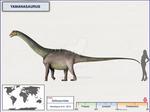 Yamanasaurus