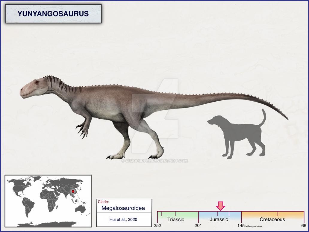 Paleo discoveries of 2020. Yunyangosaurus_by_cisiopurple_ddo972x-pre.png?token=eyJ0eXAiOiJKV1QiLCJhbGciOiJIUzI1NiJ9.eyJzdWIiOiJ1cm46YXBwOjdlMGQxODg5ODIyNjQzNzNhNWYwZDQxNWVhMGQyNmUwIiwiaXNzIjoidXJuOmFwcDo3ZTBkMTg4OTgyMjY0MzczYTVmMGQ0MTVlYTBkMjZlMCIsIm9iaiI6W1t7InBhdGgiOiJcL2ZcLzhlMDY1N2ZkLTMyMWItNDlmZS05NDFlLWM3MWVmMTBhNTMyYlwvZGRvOTcyeC0zYzMyZTk0Yy1hYjI5LTRmMmUtYTE4OC0zYzY3YTE3ZDFkYzcucG5nIiwiaGVpZ2h0IjoiPD0xMjAwIiwid2lkdGgiOiI8PTE2MDAifV1dLCJhdWQiOlsidXJuOnNlcnZpY2U6aW1hZ2Uud2F0ZXJtYXJrIl0sIndtayI6eyJwYXRoIjoiXC93bVwvOGUwNjU3ZmQtMzIxYi00OWZlLTk0MWUtYzcxZWYxMGE1MzJiXC9jaXNpb3B1cnBsZS00LnBuZyIsIm9wYWNpdHkiOjk1LCJwcm9wb3J0aW9ucyI6MC40NSwiZ3Jhdml0eSI6ImNlbnRlciJ9fQ