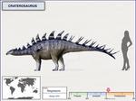 Craterosaurus