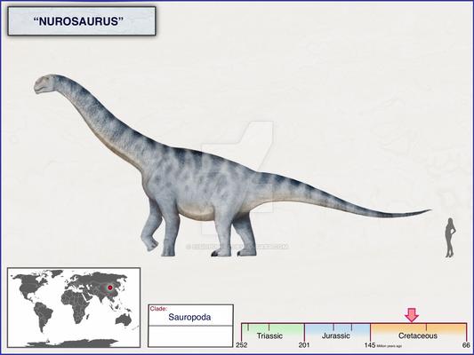 Nurosaurus