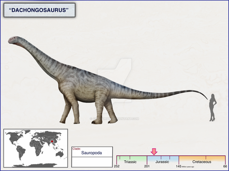 Dachongosaurus