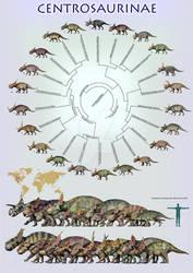 Poster Centrosaurinae