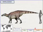 Portellsaurus