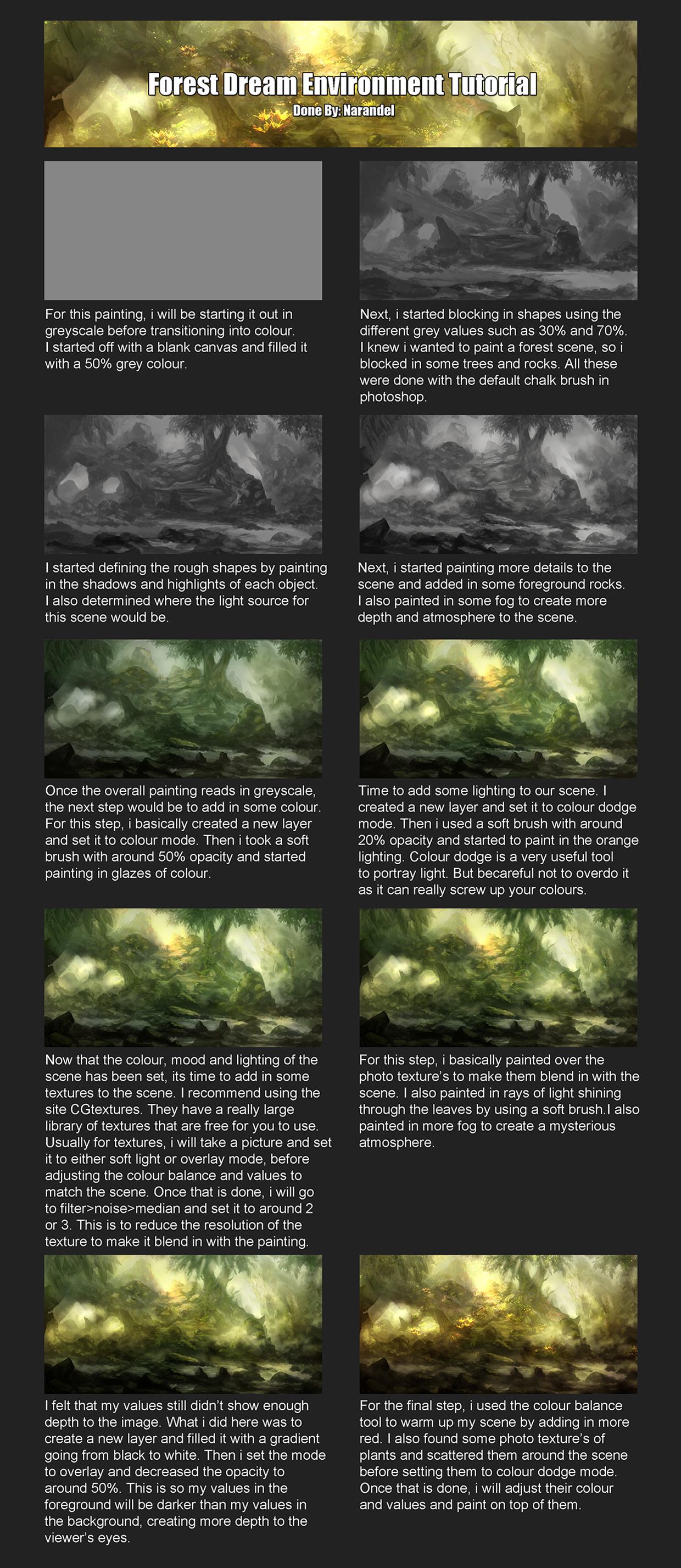 Forest Dream Environment Tutorial by Narandel