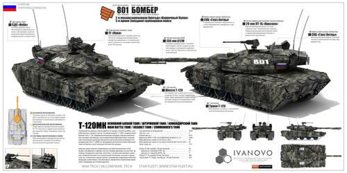 T-120MK Information