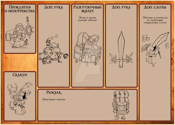 Munchkin card manager v1.1 (sheet 2 of 2) by Beatbird on ...