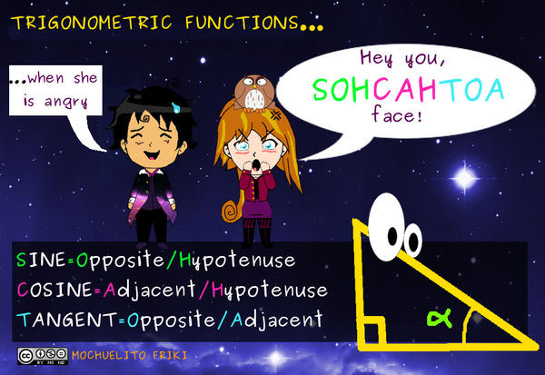 Trigonometric functions by Mochuelitofriki