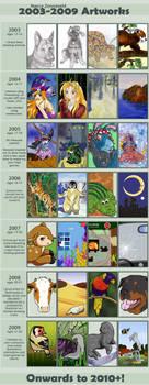 Improvement meme 2003-2009