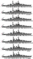 Battleship Row, Dec. 7th, 1941 by gryphonarts