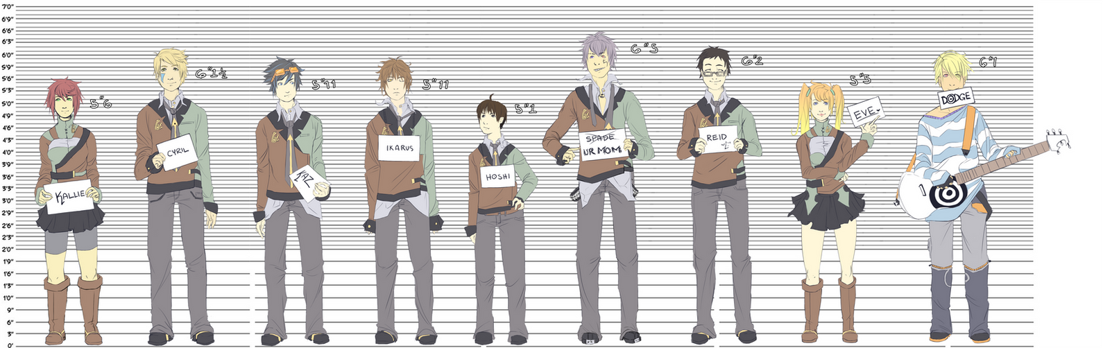 Anime Characters Height : Cipher height chart by owdof on deviantart