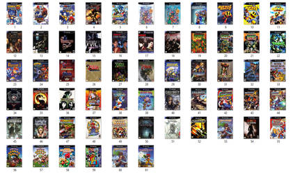 My Game Cube Games Collection and Wishlist
