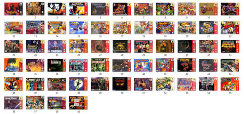 My Nintendo 64 Games Collection and Wishlist by matheusjose195