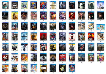 My PlayStation 4 Games Wishlist by matheusjose195