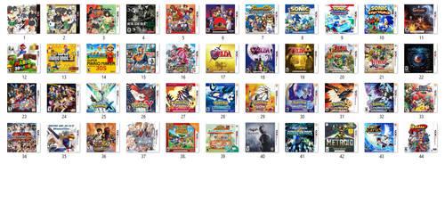 My Nintendo 3DS Games Wishlist by matheusjose195