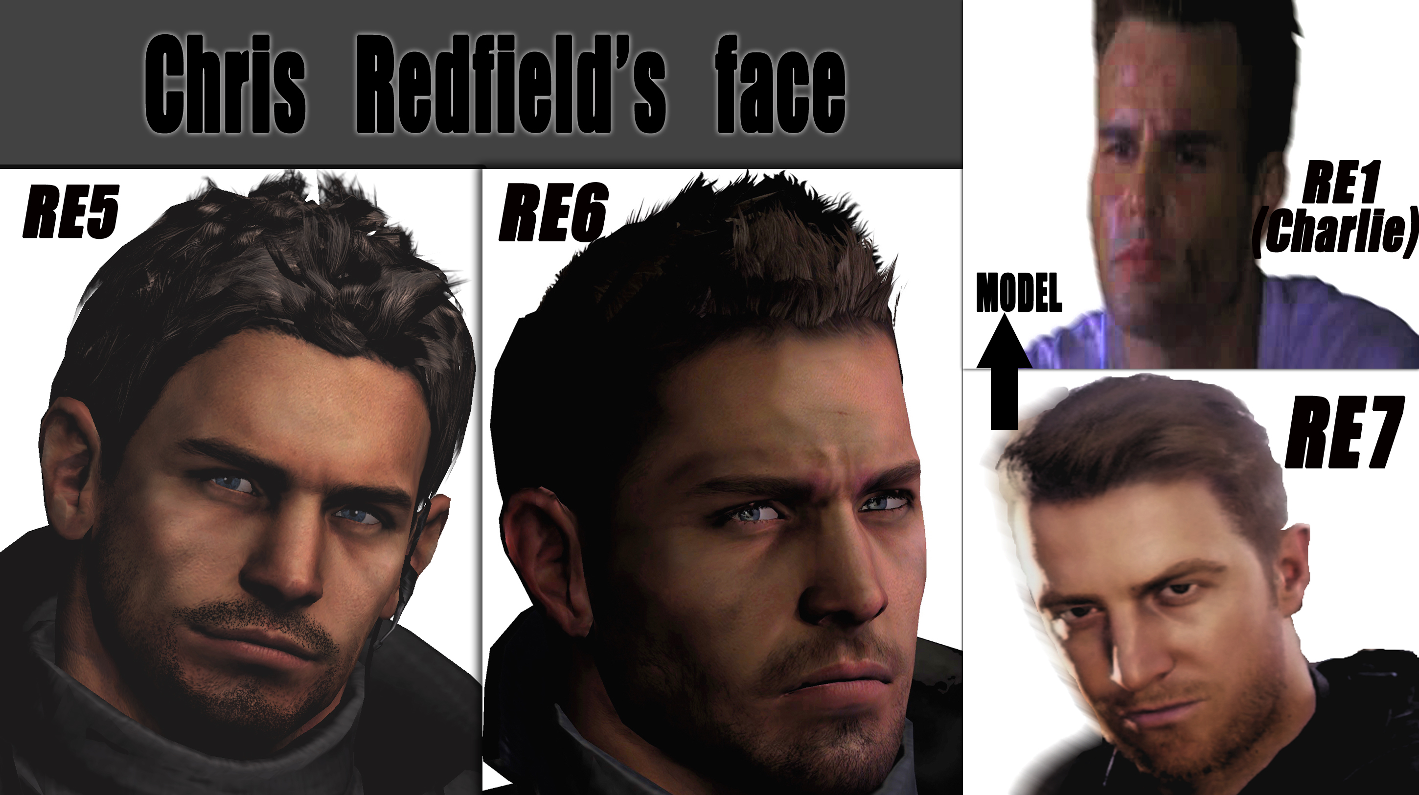 All The Persons Are The Same Guy Chris Redfield By