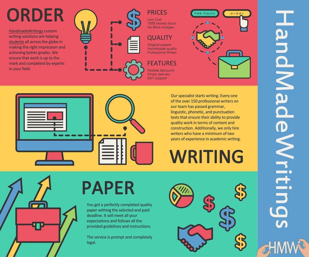 Buy written papers