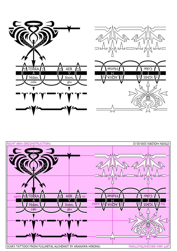 Fullmetal Alchemist Scars Tattoos By UlTrawaZer