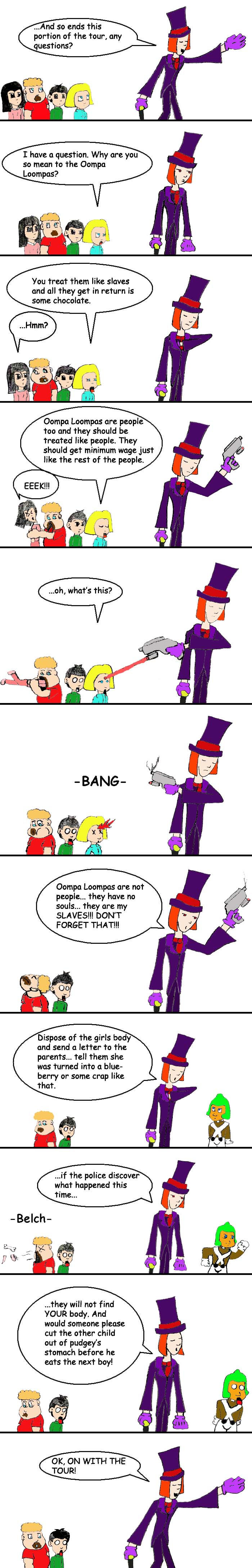 Wonka's Anger Colored by dippydude