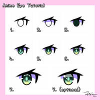 Anime Eye Tutorial by silverminato