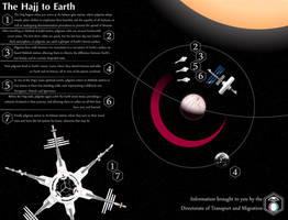 One Last Landing On The Globe That Gave Us Birth by Kurarun