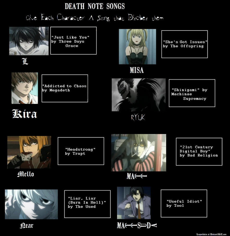 Anime Characters With 3 Letter Names : Death note music meme by plannedbyreaperlight on deviantart