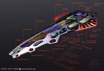 Xegity: Amathia Class Cutaway by IonfluxDA
