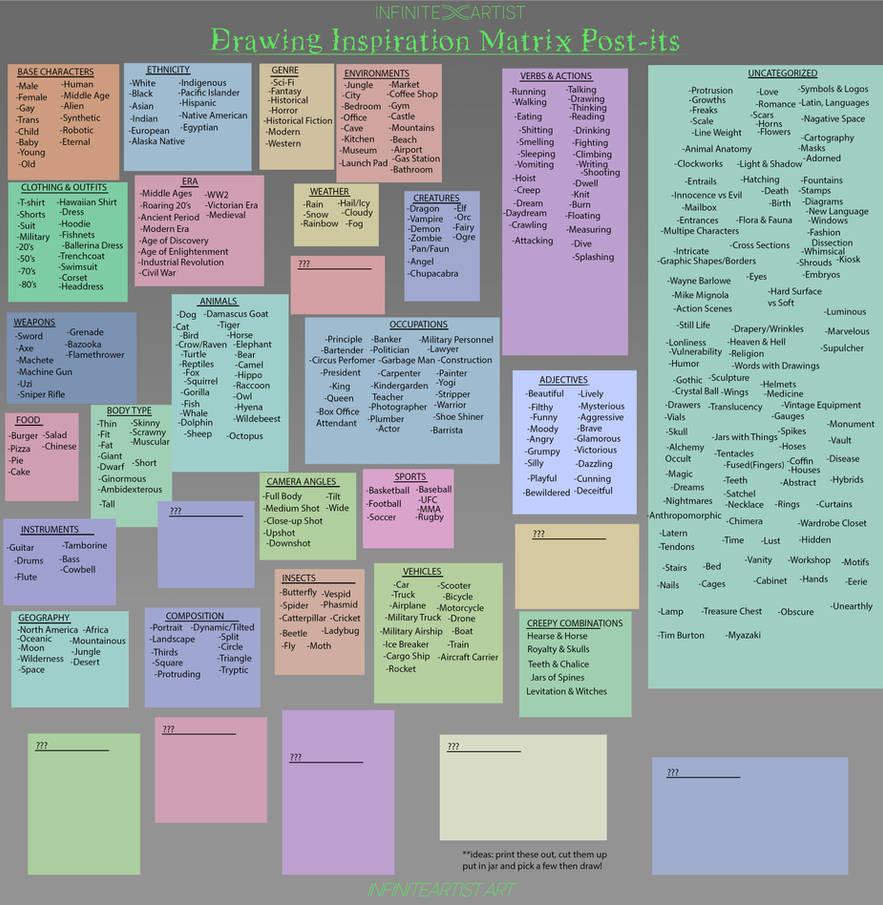 Drawing Ideas Matrix Post-Its by AlexRuizArt