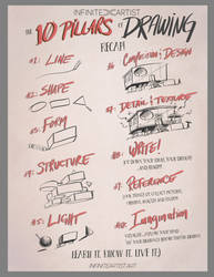 10 Pillars of Drawing-FREE PDF by AlexRuizArt